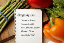 Paleo Shopping List.